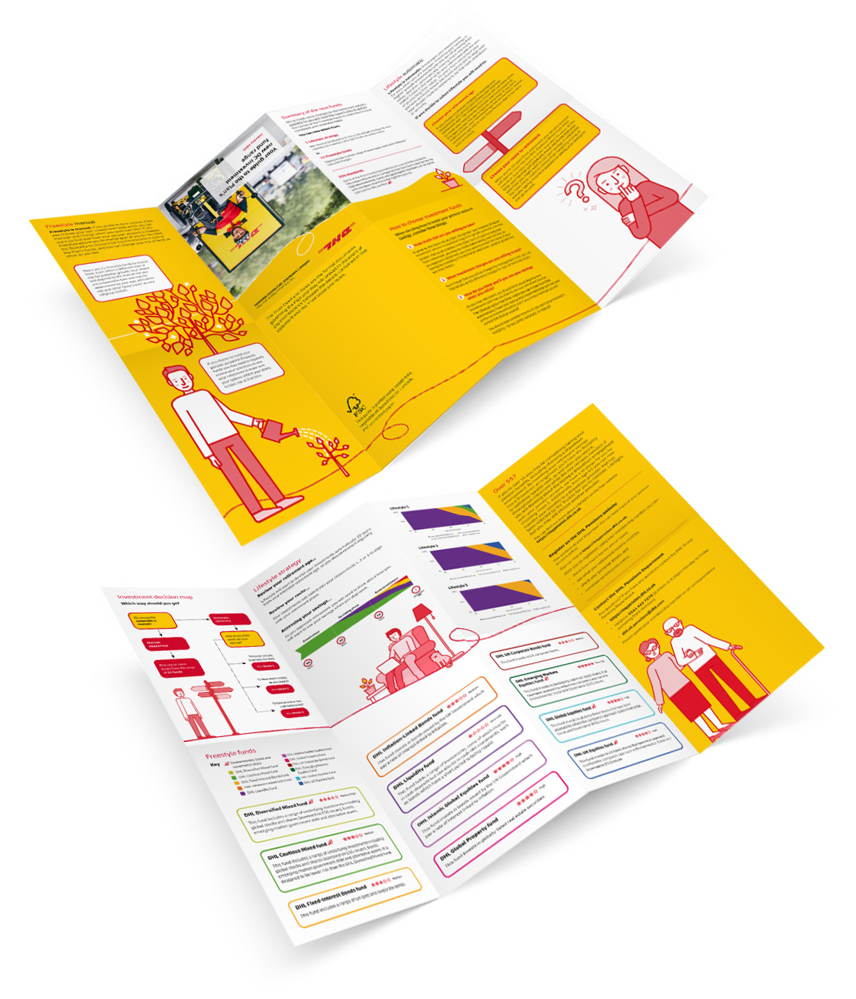DHL first draft fold out leaflet, front and back